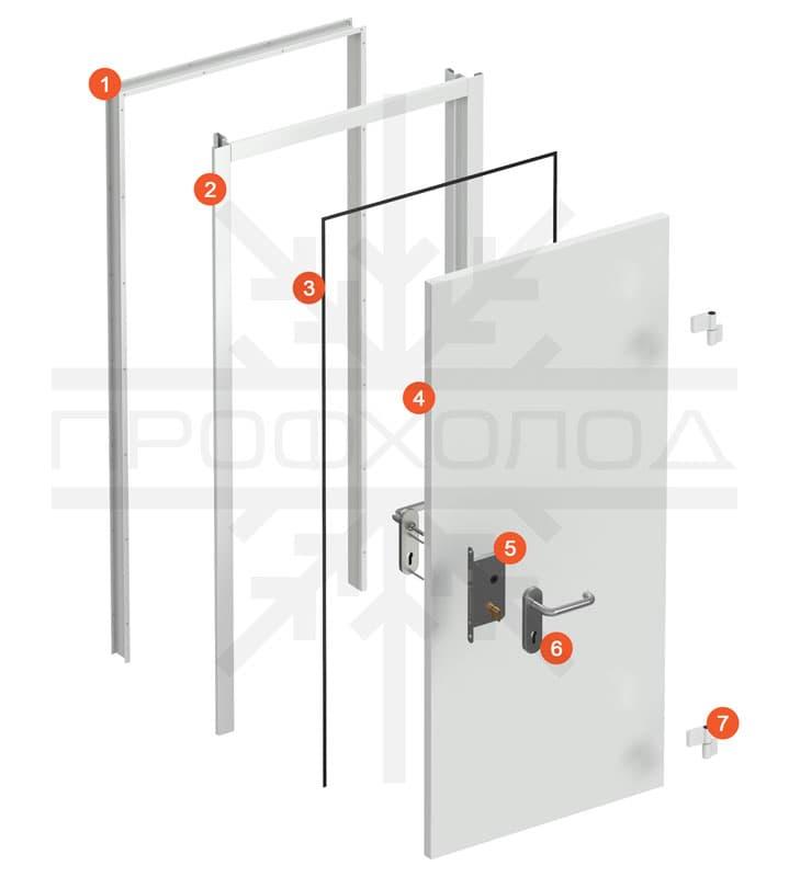 Конструкция технологической двери ТДО