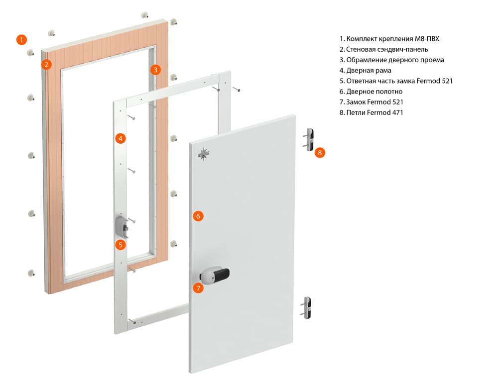 Взрыв-Схема-дверь-в-панели.jpg