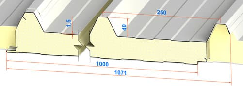 Profile of roofing sandwich panels